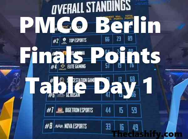 pmco berlin finals point tables