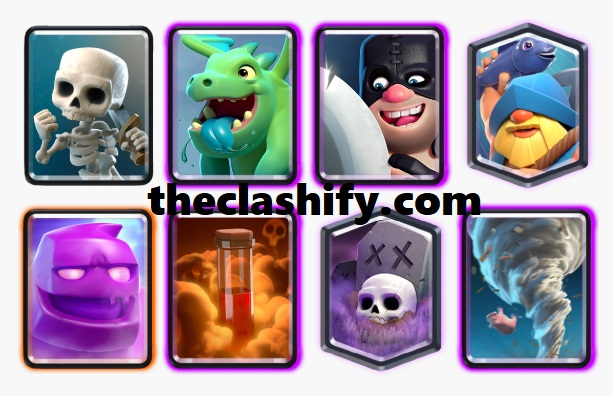 Clash Royale Meta Decks February 2020