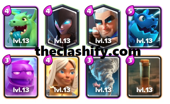 Clash Royale January Meta Decks 2020