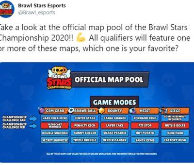 Brawl Stars Championship Challenge February 2020