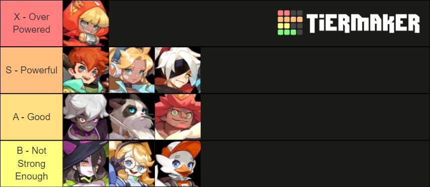 Smash Legends Characters Tier List