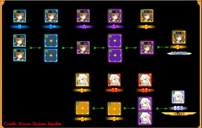 Princess Tales Promotion guide
